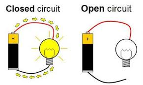 simple closed circuit diagram the wiring diagram closed and open circuit clipart clipartfest circuit diagram
