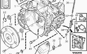 transmission guide volvo transmissions guide on wiring diagram for a 2004 volvo xc90