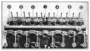 stovebolt head bolt patterns pattern 1 216 235
