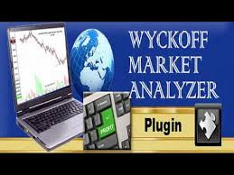 Weis Wave Plugin Review Wyckoff Charting Software