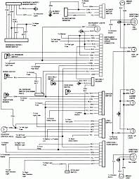 wiring diagrams for 1985 chevy trucks wiring diagram 1985 chevy 350 wiring diagram home diagrams 81 87 instrument panel