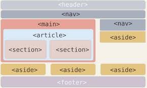 Liste der HTML Tags – Überblick | mediaevent.de