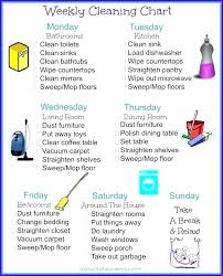 Examples Of Cleaning Schedules House Cleaning Schedule Template Checklist Word