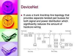 ppt devicenet devicenet
