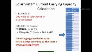 The Wire Gauge And Current Limits Chart Explained