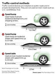 Speed Hump Design Fourtitude Com Anybody Seen A Parking Lot Speed Bump Worse