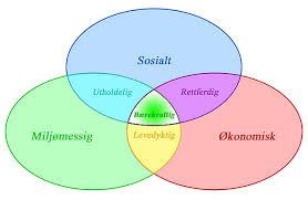 Venn Diagram In Illustrator Venn Diagram Illustrator Koziy Thelinebreaker Co