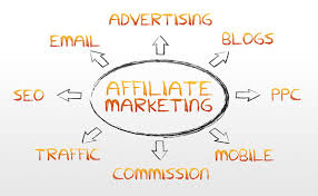 Affiliate Marketing Success Tips To Help You Make Money