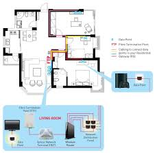 setting up your home broadband network singtel you would also be able to enjoy the benefits of home structured cabling if you plan for it early at the stage of renovation