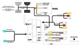 wiring diagram for kenwood cd player elvenlabs com wiring diagram for boss cd player fancy wiring diagram for kenwood cd player 73 in rj45 outlet wiring diagram with wiring diagram