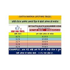 Offline Satta Matka Software in Local, Niltara Technologies (opc) Private  Limited   ID: 21799920248