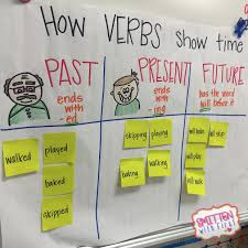 Verb Tense Anchor Chart 20 For Past And Present Tense Verbs Anchor Chart Pictures