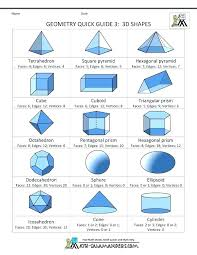 Geometry Formula Chart Math Formula For Geometry Akasharyans Com