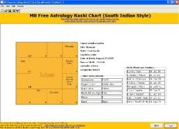 Free Rashi Chart Astrology Rashi Chart South Indian Style Free Download And
