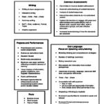 Techenhancedformativeassessment Strategies For Formative Assessment ...