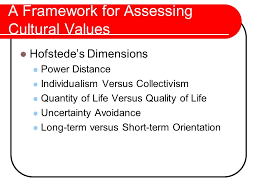 workplace values assessment values attitudes and their effects in the workplace ppt download