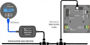 nmea 2000 mfd integration guide victron energy connect the ccgx to the n2k network as well use our ve can to nmea2000 cable for that the ccgx will then the bmv information via the n2k network