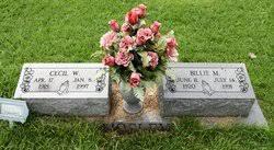 Cecil W. Mosley (1918-1997) - Find A Grave Memorial