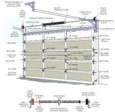 garage door installation instructions garage door diagrams for manual hardware prepare 0 linear garage door opener