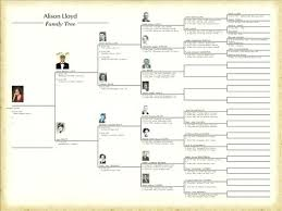 7 Best Online Free Family Tree And Chart Maker Images On