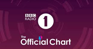 New Official Chart Host On Bbc Radio 1 Announced