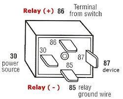 4 pin relay wiring diagram horn 3 pin relay wiring diagram horn relay wiring motorcycle at Bosch Horn Relay Wiring Diagram