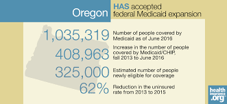 who is eligible for oregon health plan