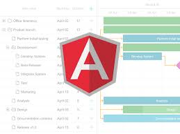 Learn How To Create An Angular Gantt Chart Component With