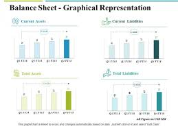 Balance Sheet Graphical Representation Ppt Powerpoint