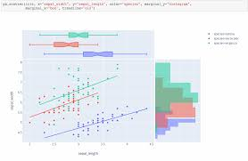 Plotly Py 4 0 Is Here Offline Only Express First