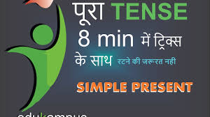 Tense Chart In English Grammar With Example Tenses In English Grammar With Examples Tenses In English Grammar With Examples In Hindi