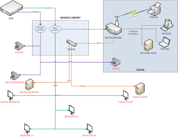 home phone wiring guide wirdig internet coaxial wiring diagram get image about wiring diagram