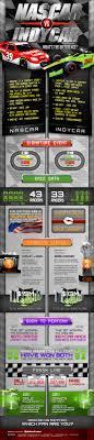 210 best NASCAR images on Pinterest Kyle bush Track and Daytona 500