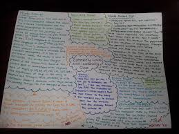 exploring beyond nothing is important so everything is important mind map for extremely loud and incredibly close
