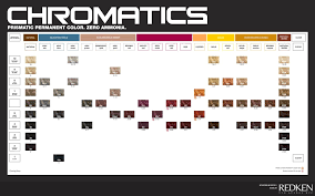 Redken Chromatics Color Chart 2019 Schwarzkopf Igora