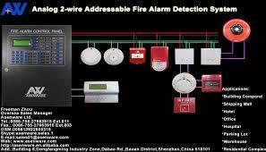 notifier fire alarm system wiring diagram efcaviation com Simplex Detectors Schematics fire alarm addressable system wiring diagram fire alarm 571 Simplex Fire Alarm Systems