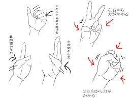 初心者講座手の描き方をイラストで分かりやすく解説 関節や爪の描き方も