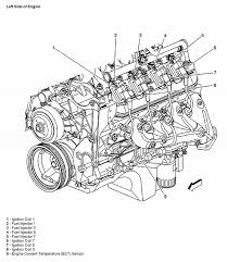1997 honda civic o2 sensor wiring diagram images pcm diagram 2005 chevy cobalt o2 sensor bank 1 location furthermore other engines