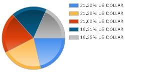 Jpmorgan California Muni Money Market Fund Service Funds