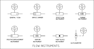 solenoid valve symbols from connexion developments symbols for flow instruments