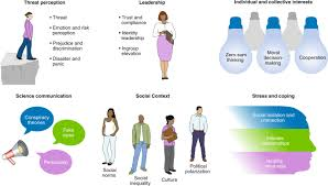 using social and behavioural science to