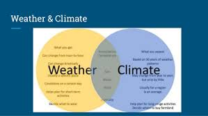 Venn Diagram For Second Graders Venn Diagram Comparing Weather And Climate Luxury Activity 2 4