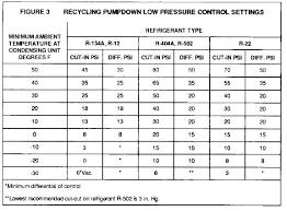 134a Ambient Temperature Chart R22 Pressure Temp Chart 3dfilmizle Co