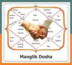 Manglic Dosh Service In Delhi Best Manglic Dosh Center In