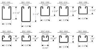 Channel Dimension Chart Steel C Channel Size Kankash Co