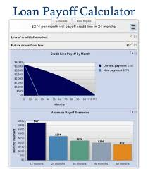 Loan Payoff Schedule Calculator Loan Payoff Calculator Paying Off Debt Mortgage Paying
