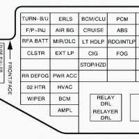 mazda tribute interior fuse box dcwest 2005 F250 Fuse Box Diagram wiring diagram 2005 mustang interior fuse box diagram inspirational ford mustang v6 mazda tribute interior
