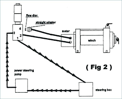 wiring diagram for champion generator get image about wiring