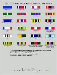 Army Medal Chart All Inclusive Military Service Ribbons Chart Army Service