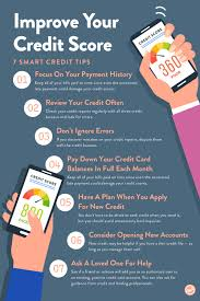 Credit card inactivity can hurt your score by lowering your overall available credit. Buy Tradelines How To Buy Someone Else S Credit Score Wealthfit
